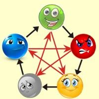 Пять элементов в характере человека