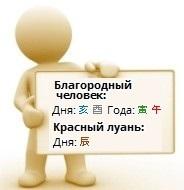 Выпуск 2. Анализируем Символические звезды